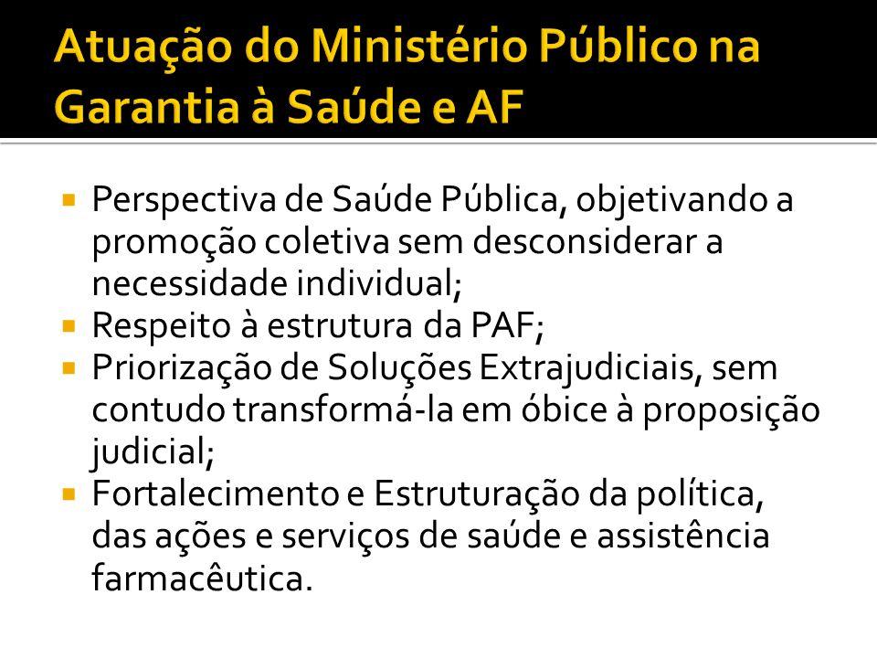 Perspectiva de Saúde Pública, objetivando a promoção coletiva sem desconsiderar a necessidade individual; Respeito à estrutura da PAF; Priorização de