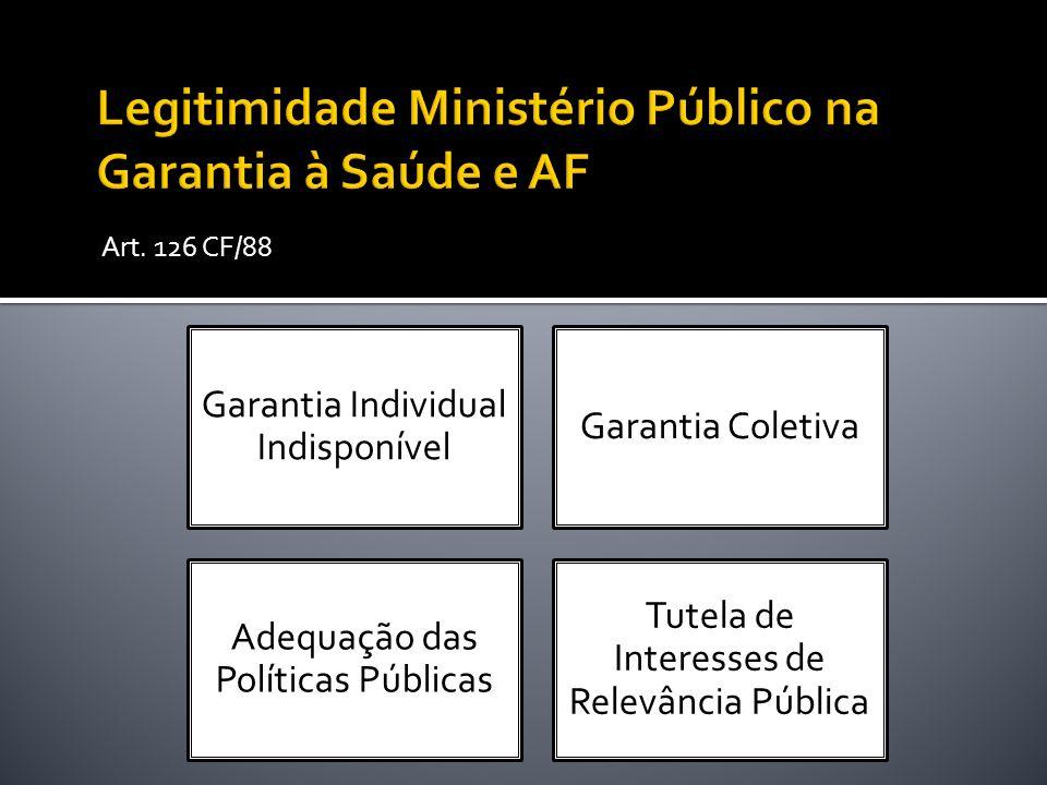 Art. 126 CF/88 Garantia Individual Indisponível Garantia Coletiva Adequação das Políticas Públicas Tutela de Interesses de Relevância Pública
