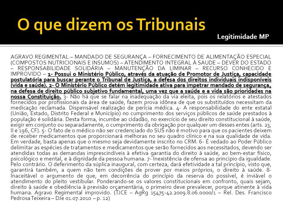 1- Possui o Ministério Público, através da atuação de Promotor de Justiça, capacidade postulatória para buscar perante o Tribunal de Justiça, a defesa