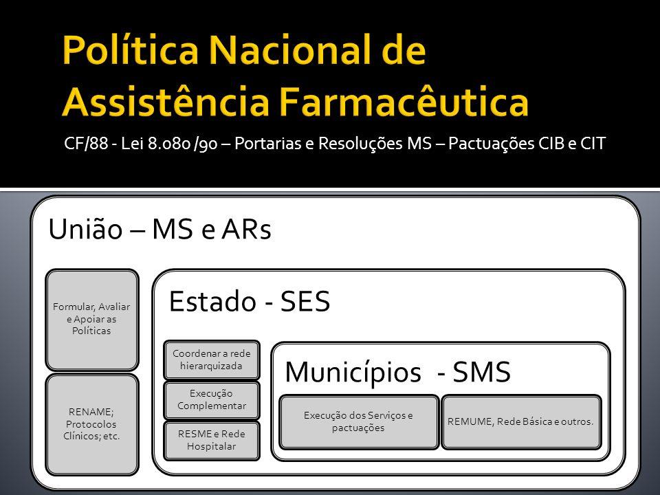 CF/88 - Lei 8.080 /90 – Portarias e Resoluções MS – Pactuações CIB e CIT União – MS e ARs Formular, Avaliar e Apoiar as Políticas RENAME; Protocolos C