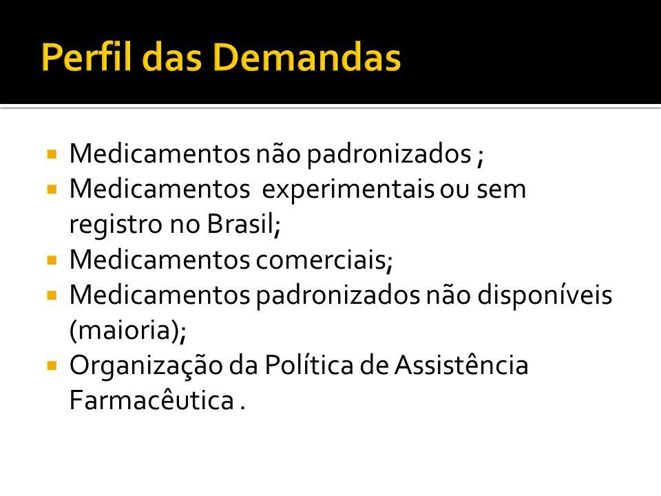 Medicamentos não padronizados ; Medicamentos experimentais ou sem registro no Brasil; Medicamentos comerciais; Medicamentos padronizados não disponíve
