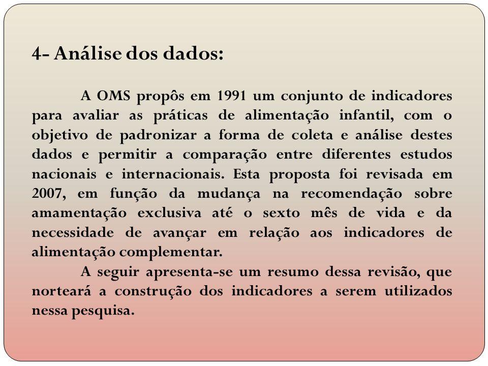 4- Análise dos dados: A OMS propôs em 1991 um conjunto de indicadores para avaliar as práticas de alimentação infantil, com o objetivo de padronizar a