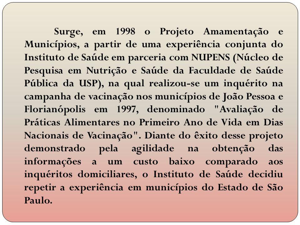 Surge, em 1998 o Projeto Amamentação e Municípios, a partir de uma experiência conjunta do Instituto de Saúde em parceria com NUPENS (Núcleo de Pesqui