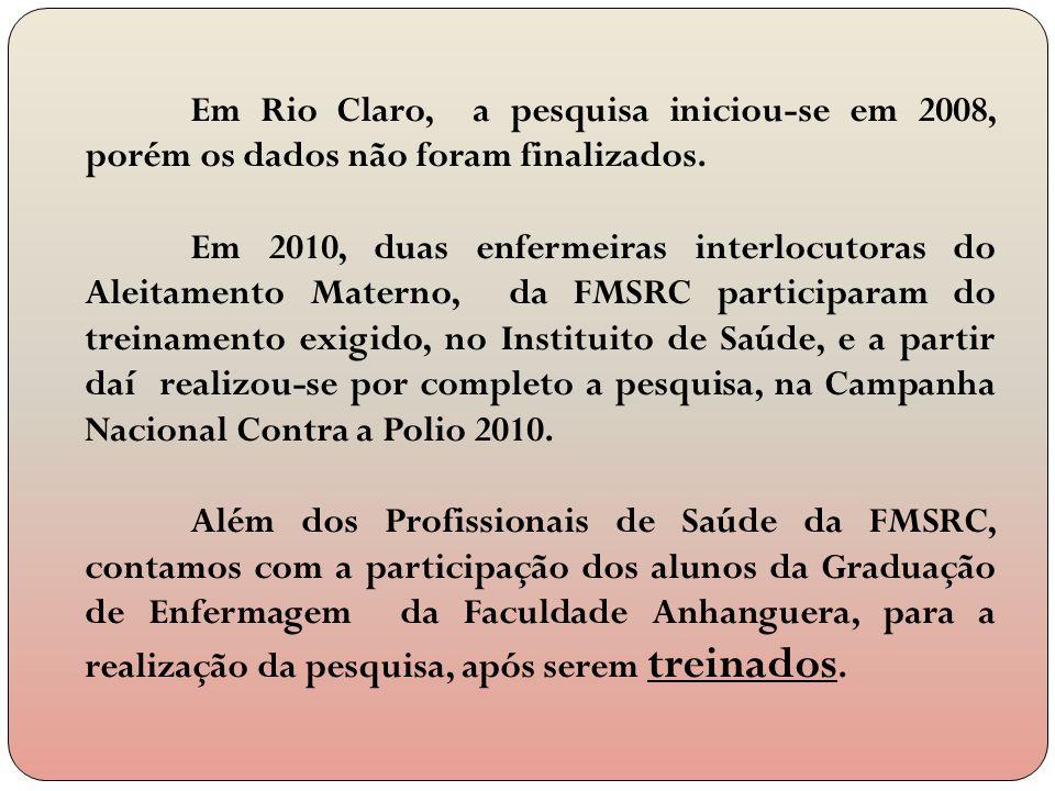 Em Rio Claro, a pesquisa iniciou-se em 2008, porém os dados não foram finalizados. Em 2010, duas enfermeiras interlocutoras do Aleitamento Materno, da