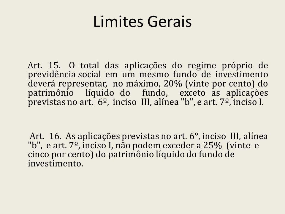 Limites Gerais Art. 15. O total das aplicações do regime próprio de previdência social em um mesmo fundo de investimento deverá representar, no máximo