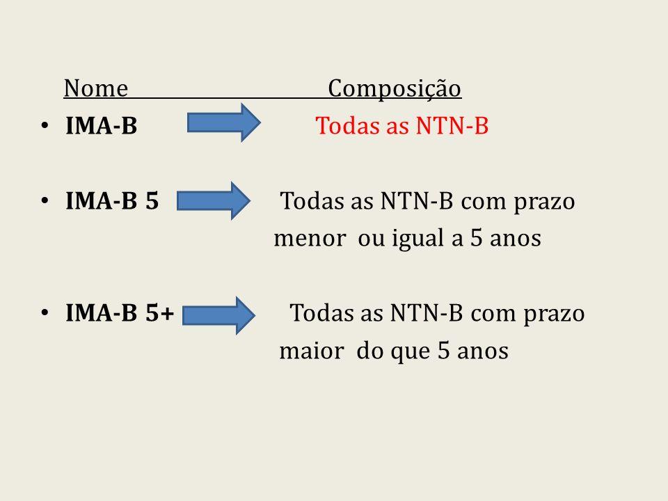 Nome Composição IMA-B Todas as NTN-B IMA-B 5 Todas as NTN-B com prazo menor ou igual a 5 anos IMA-B 5+ Todas as NTN-B com prazo maior do que 5 anos