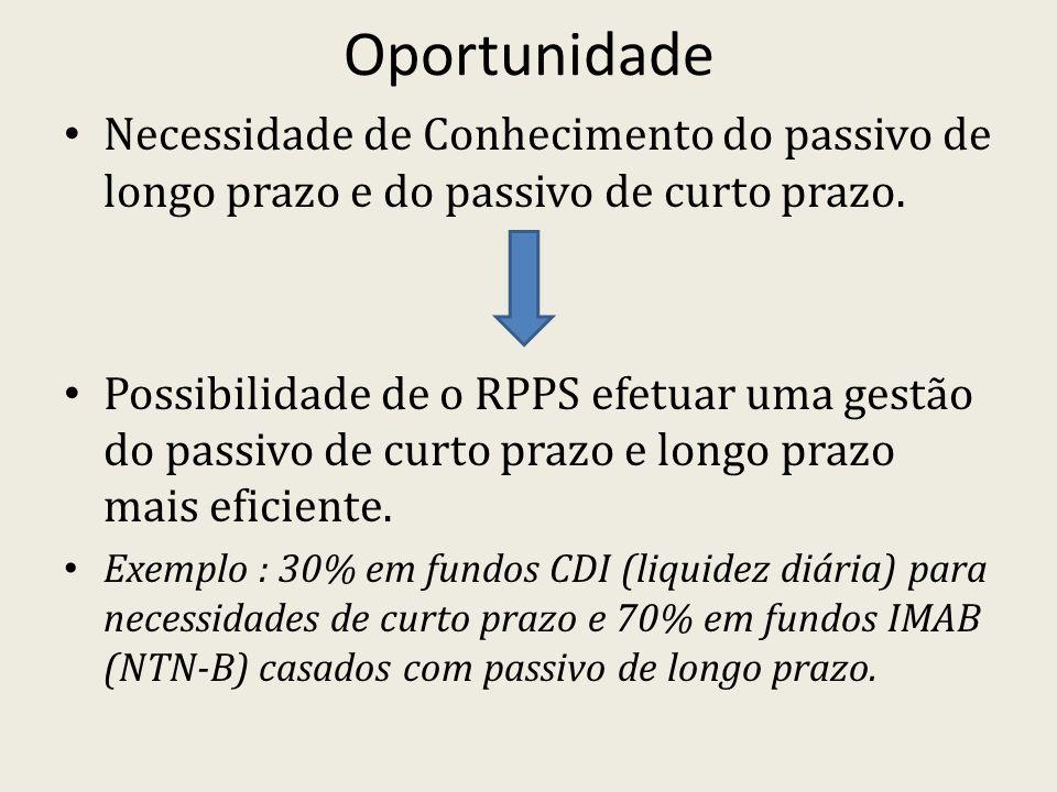 Oportunidade Necessidade de Conhecimento do passivo de longo prazo e do passivo de curto prazo. Possibilidade de o RPPS efetuar uma gestão do passivo