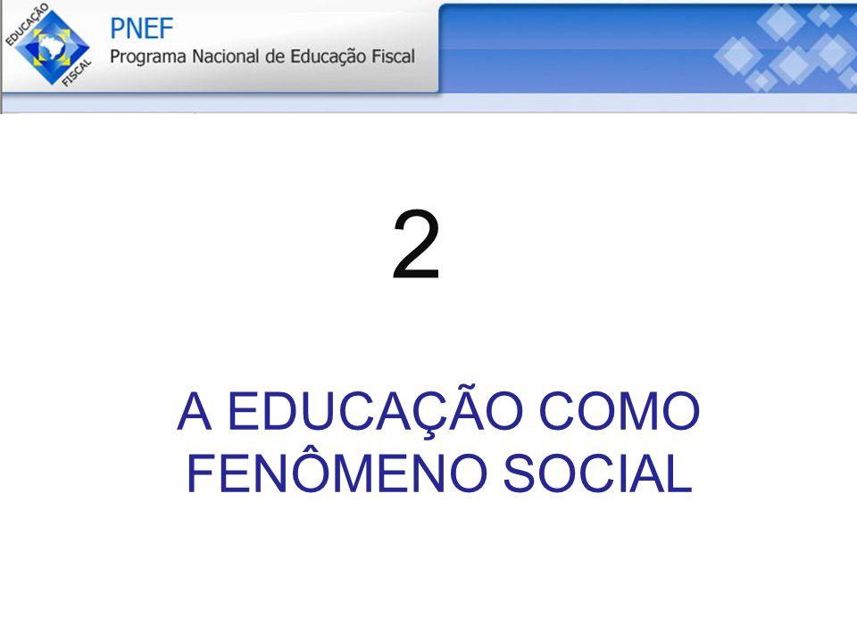 A EDUCAÇÃO COMO FENÔMENO SOCIAL 2