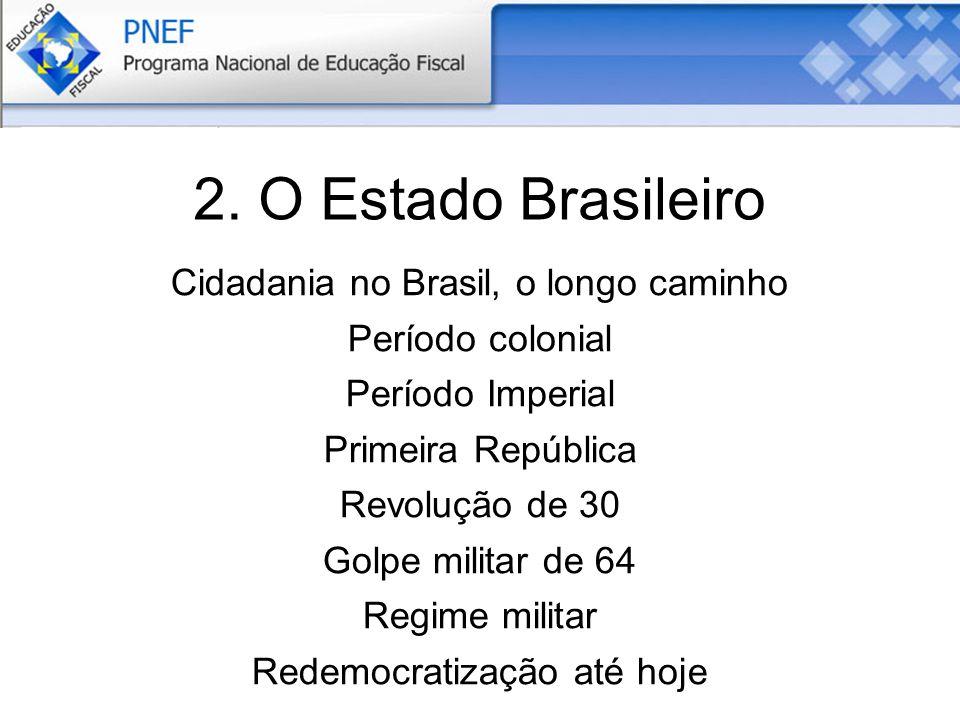 2. O Estado Brasileiro Cidadania no Brasil, o longo caminho Período colonial Período Imperial Primeira República Revolução de 30 Golpe militar de 64 R