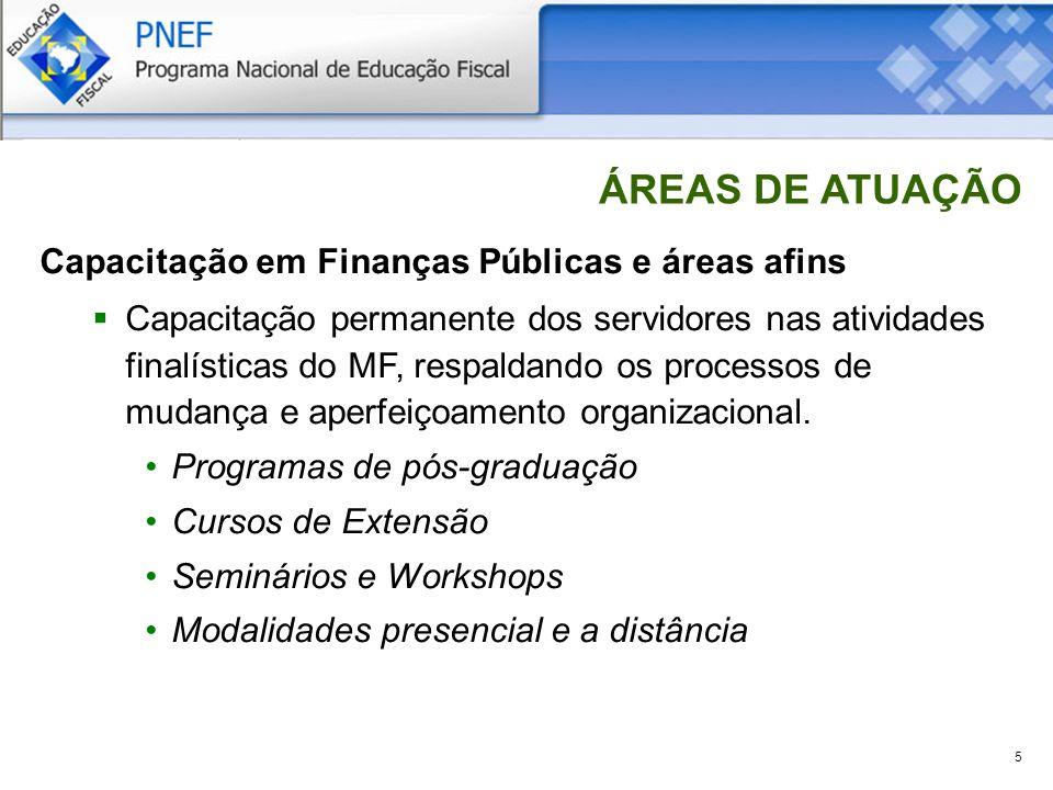 5 ÁREAS DE ATUAÇÃO Capacitação em Finanças Públicas e áreas afins Capacitação permanente dos servidores nas atividades finalísticas do MF, respaldando os processos de mudança e aperfeiçoamento organizacional.