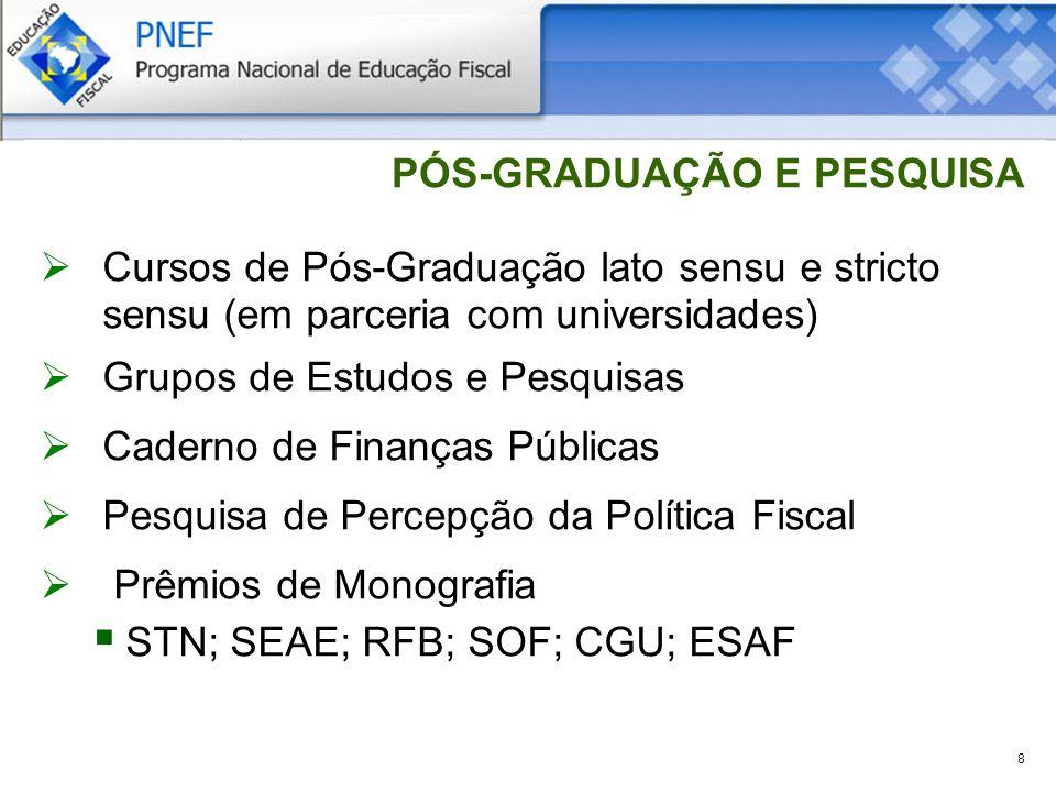 Educação Fiscal no Contexto Social Caderno 1: Aborda as diretrizes do Programa, seus objetivos e abrangência, no contexto da educação fiscal e da educação pública.