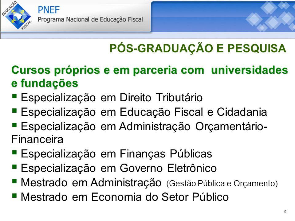 10 EDUCAÇÃO A DISTÂNCIA Escola Virtual ESAF - MOODLE