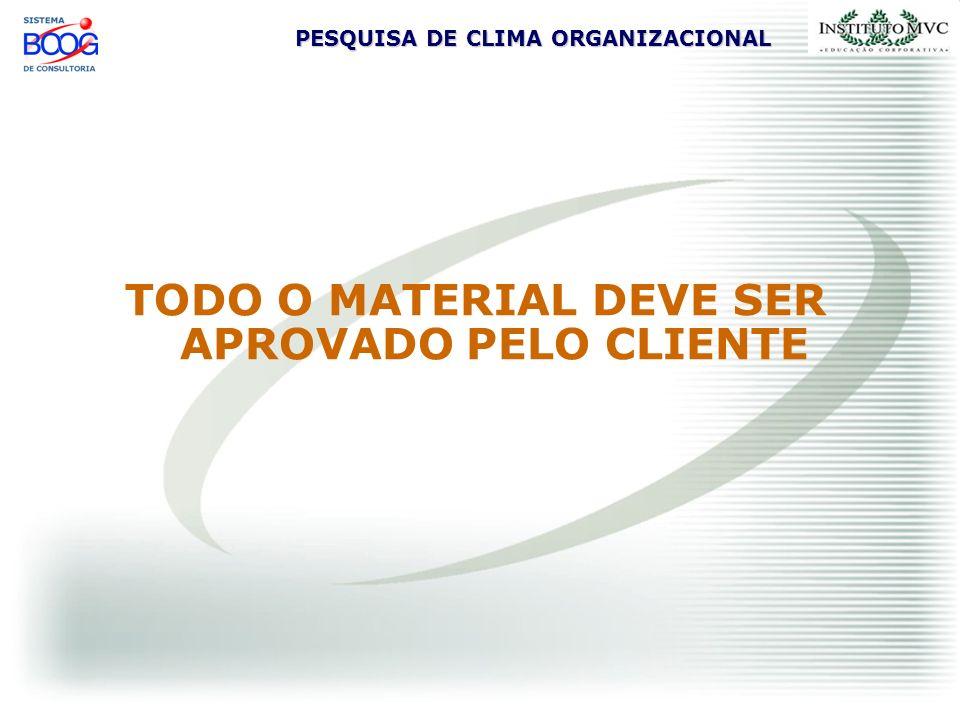 PESQUISA DE CLIMA ORGANIZACIONAL TODO O MATERIAL DEVE SER APROVADO PELO CLIENTE