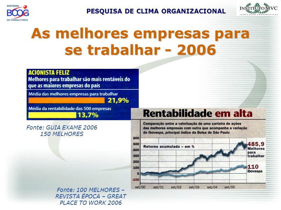 As melhores empresas para se trabalhar - 2006 Fonte: GUIA EXAME 2006 150 MELHORES Fonte: 100 MELHORES – REVISTA ÉPOCA – GREAT PLACE TO WORK 2006