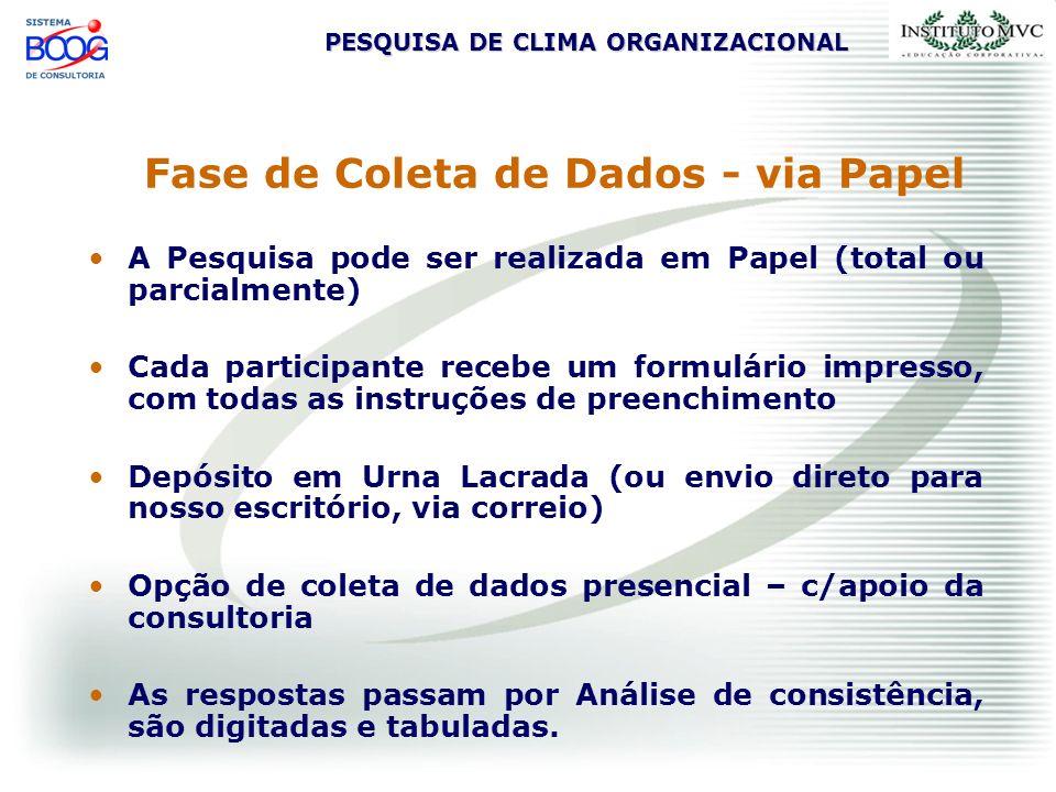 PESQUISA DE CLIMA ORGANIZACIONAL Fase de Coleta de Dados - via Papel A Pesquisa pode ser realizada em Papel (total ou parcialmente) Cada participante
