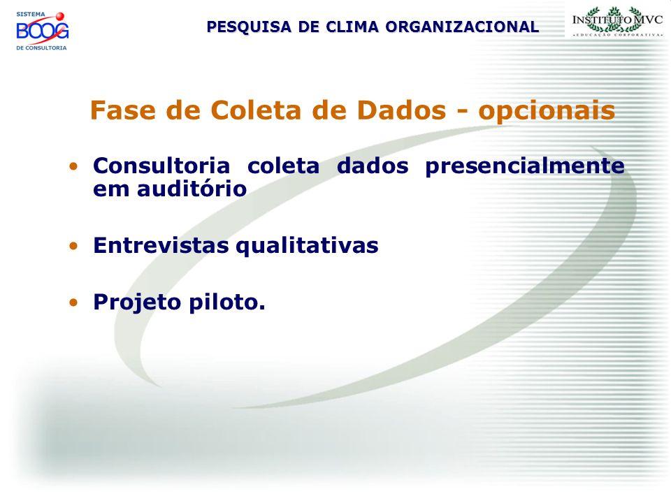 PESQUISA DE CLIMA ORGANIZACIONAL Fase de Coleta de Dados - opcionais Consultoria coleta dados presencialmente em auditório Entrevistas qualitativas Pr