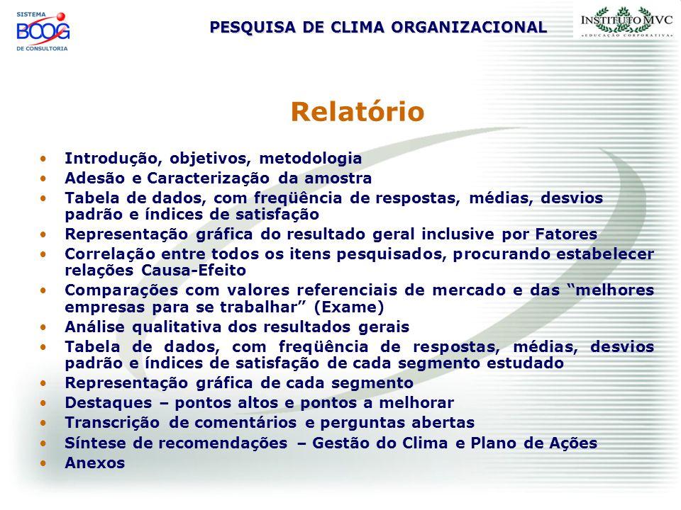 PESQUISA DE CLIMA ORGANIZACIONAL Relatório Introdução, objetivos, metodologia Adesão e Caracterização da amostra Tabela de dados, com freqüência de re
