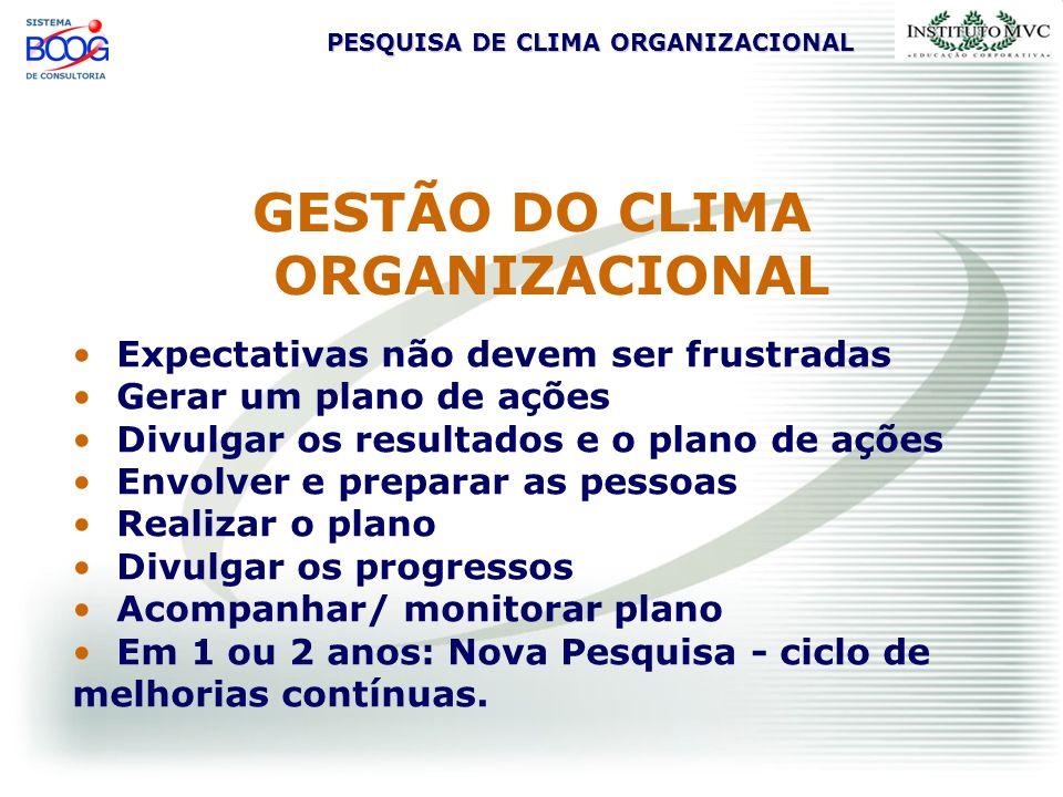 PESQUISA DE CLIMA ORGANIZACIONAL Expectativas não devem ser frustradas Gerar um plano de ações Divulgar os resultados e o plano de ações Envolver e pr