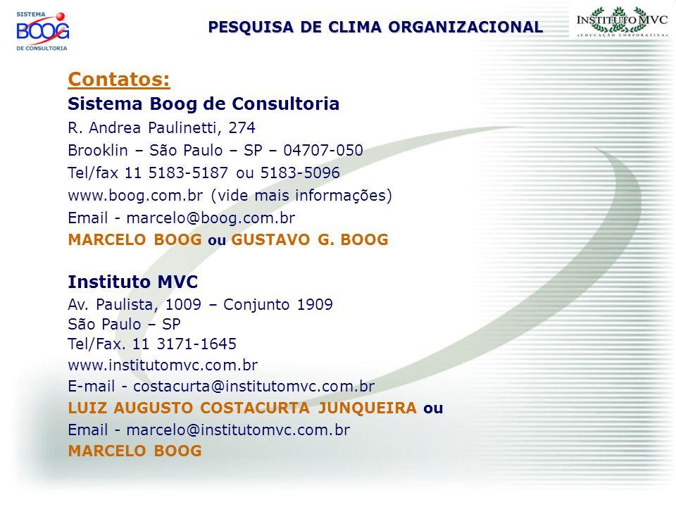 PESQUISA DE CLIMA ORGANIZACIONAL Contatos: Sistema Boog de Consultoria R. Andrea Paulinetti, 274 Brooklin – São Paulo – SP – 04707-050 Tel/fax 11 5183