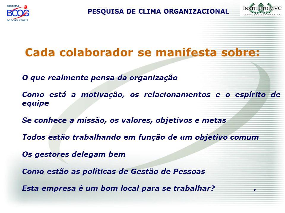 PESQUISA DE CLIMA ORGANIZACIONAL Cada colaborador se manifesta sobre: O que realmente pensa da organização Como está a motivação, os relacionamentos e