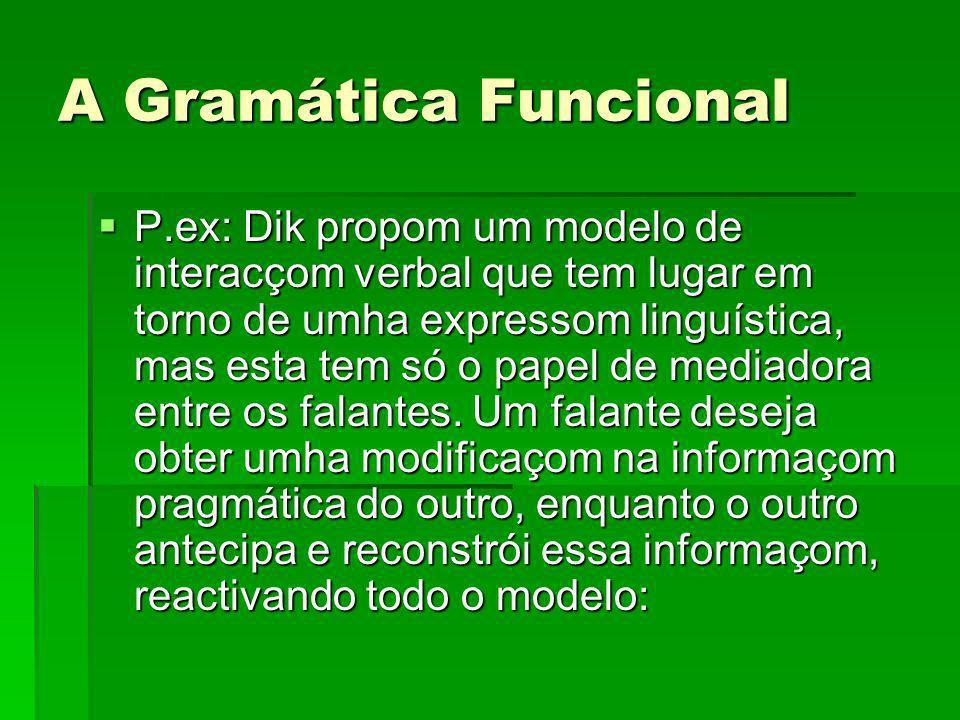 A Gramática Funcional P.ex: Dik propom um modelo de interacçom verbal que tem lugar em torno de umha expressom linguística, mas esta tem só o papel de