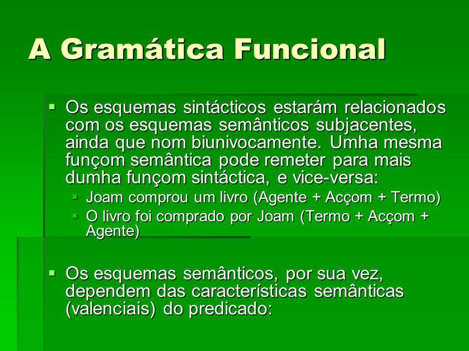 A Gramática Funcional Os esquemas sintácticos estarám relacionados com os esquemas semânticos subjacentes, ainda que nom biunivocamente. Umha mesma fu
