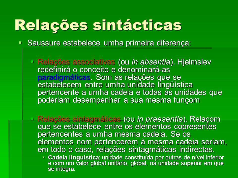 Relações sintácticas Saussure estabelece umha primeira diferença: Saussure estabelece umha primeira diferença: Relações associativas (ou in absentia).