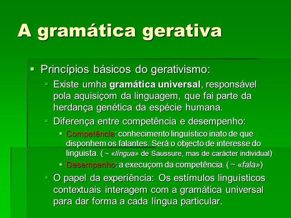 A gramática gerativa Princípios básicos do gerativismo: Princípios básicos do gerativismo: Recursividade: umha gramática gerativa deve ser capaz de gerar um número infinito de construções sintácticas a partir dum número limitado de regras e unidades.