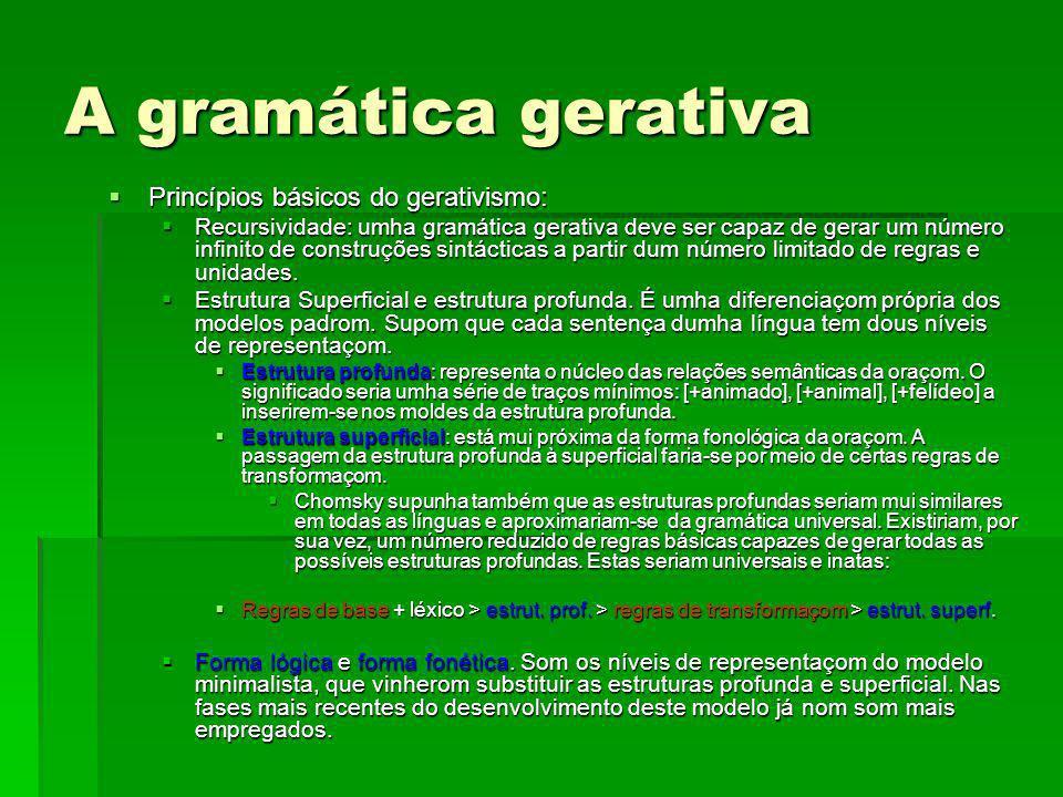 A gramática gerativa Princípios básicos do gerativismo: Princípios básicos do gerativismo: Recursividade: umha gramática gerativa deve ser capaz de ge