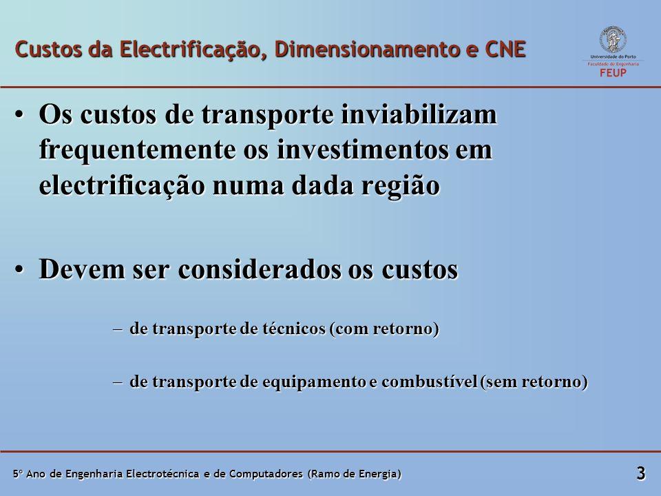 5º Ano de Engenharia Electrotécnica e de Computadores (Ramo de Energia) 3 Custos da Electrificação, Dimensionamento e CNE Os custos de transporte invi