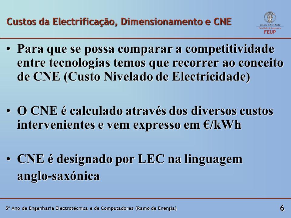 5º Ano de Engenharia Electrotécnica e de Computadores (Ramo de Energia) 6 Custos da Electrificação, Dimensionamento e CNE Para que se possa comparar a