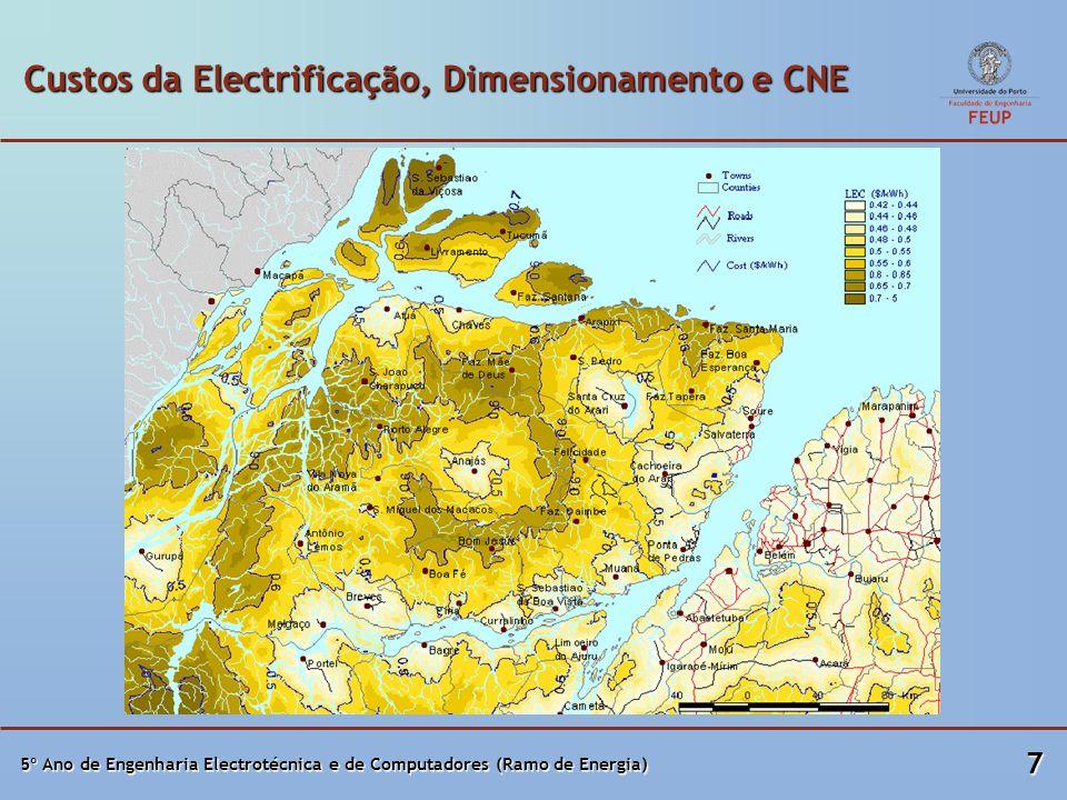 5º Ano de Engenharia Electrotécnica e de Computadores (Ramo de Energia) 7 Custos da Electrificação, Dimensionamento e CNE