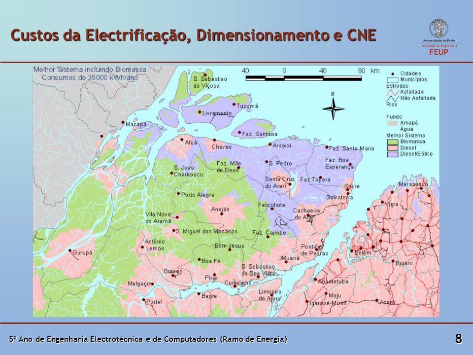 5º Ano de Engenharia Electrotécnica e de Computadores (Ramo de Energia) 8 Custos da Electrificação, Dimensionamento e CNE