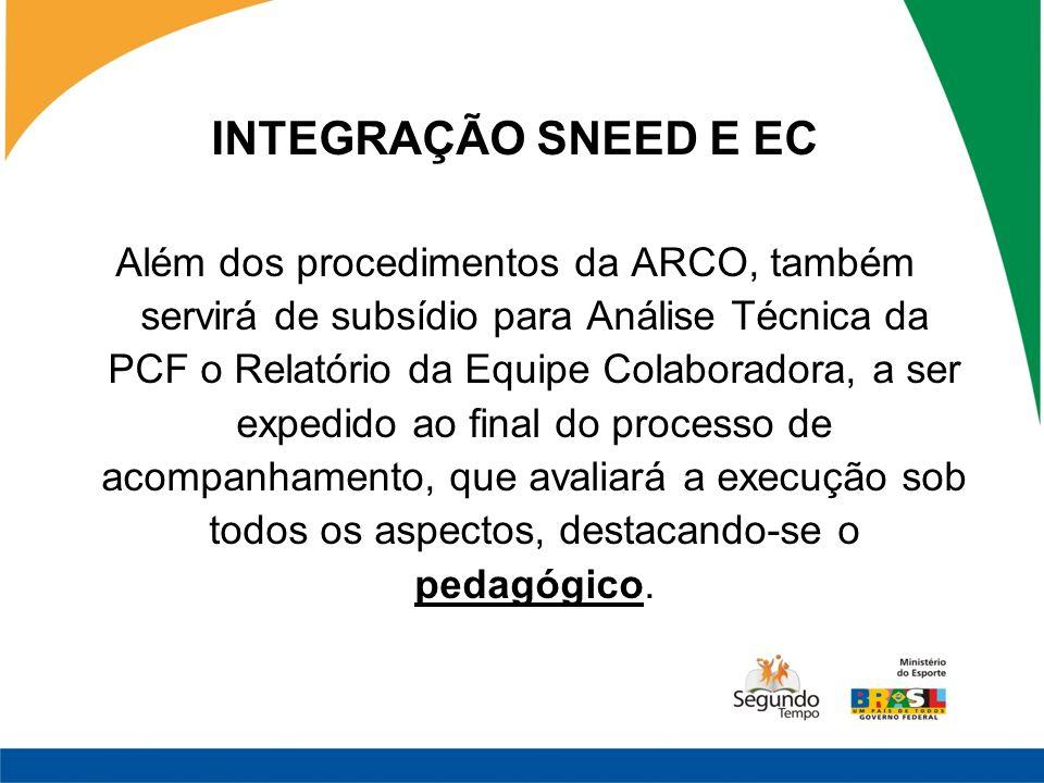 INTEGRAÇÃO SNEED E EC Além dos procedimentos da ARCO, também servirá de subsídio para Análise Técnica da PCF o Relatório da Equipe Colaboradora, a ser