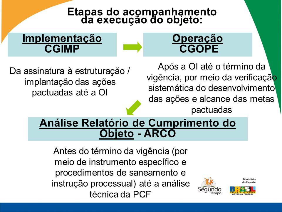 Avaliação do Aspecto Técnico da Prestação de Contas Final, sob os seguintes FOCOS: ATRIBUIÇÃO PRINCIPAL DA ARCO Avaliação do Aspecto Técnico da Prestação de Contas Final, sob os seguintes FOCOS: