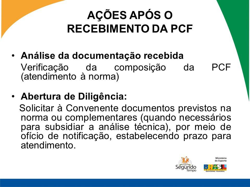 Análise da documentação recebida Verificação da composição da PCF (atendimento à norma) Abertura de Diligência: Solicitar à Convenente documentos prev