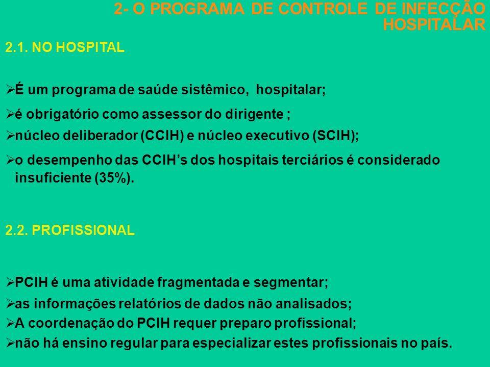 1. INFECÇÃO HOSPITALAR No mundo: mportante iatrogenia hospitalar; a prevalência média é de 8-10/100 pacientes nos países centrais; um terço é prevenív