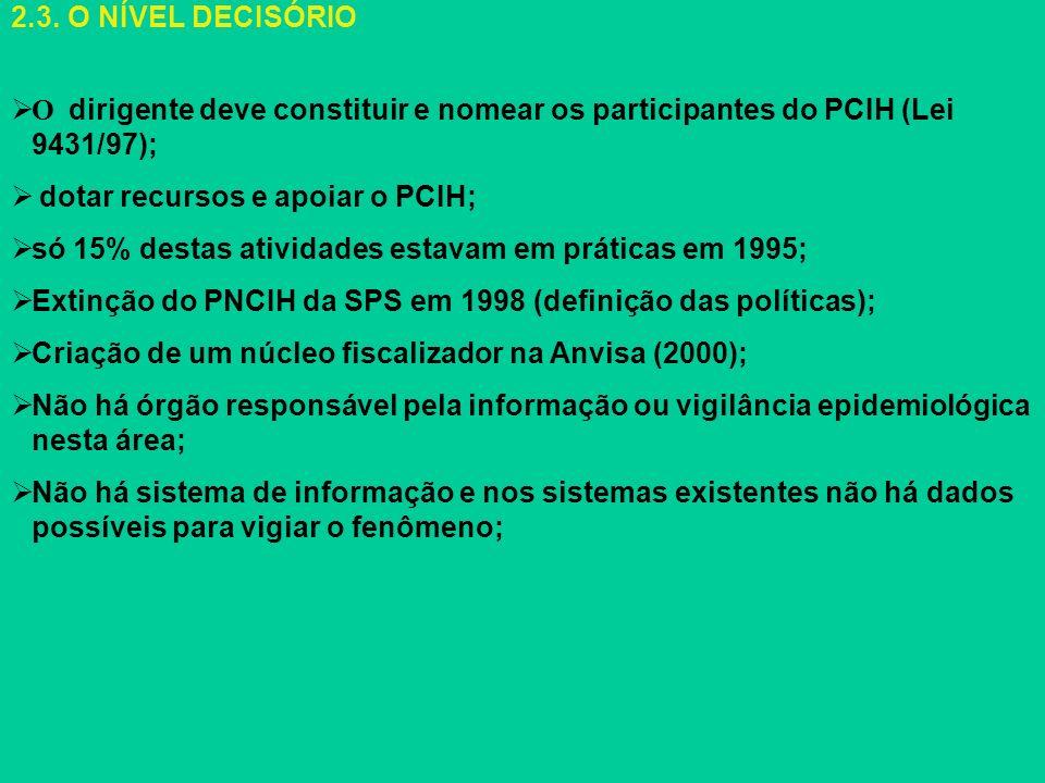 Avaliação da satisfação dos dirigentes em relação ao relatório de informação do PCIH.