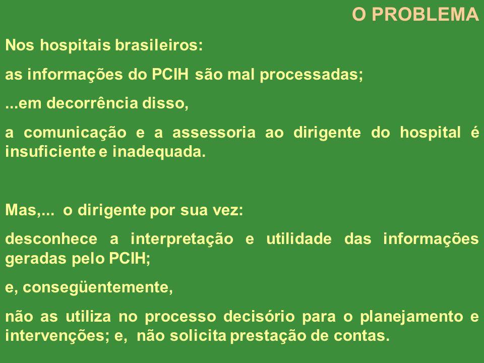 3. A GESTÃO DOS HOSPITAIS BRASILEIROS: É predominantemente exercida por médicos; sem preparo em administração e pouca experiência anterior; administra