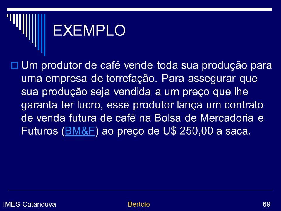 IMES-CatanduvaBertolo 69 EXEMPLO Um produtor de café vende toda sua produção para uma empresa de torrefação.