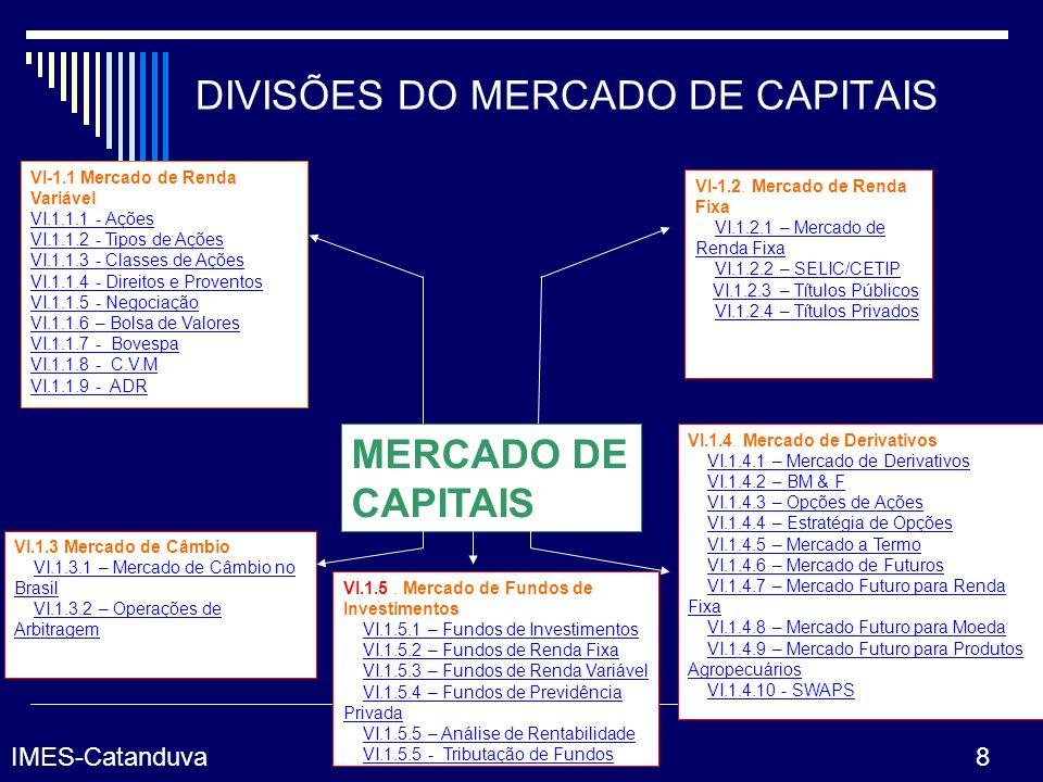 IMES-CatanduvaBertolo 39 A Formação da Taxa de Câmbio A formação da taxa de câmbio é determinada diretamente pela oferta e procura da moeda (dólar).