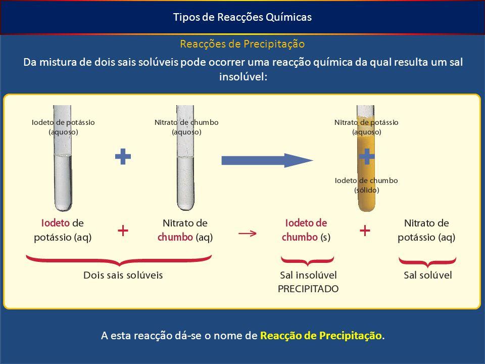 Tipos de Reacções Químicas Reacções de Precipitação Da mistura de dois sais solúveis pode ocorrer uma reacção química da qual resulta um sal insolúvel: A esta reacção dá-se o nome de Reacção de Precipitação.