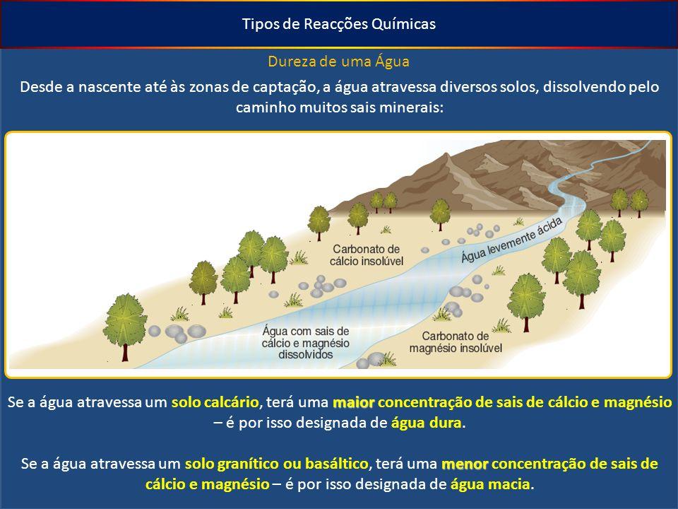 Tipos de Reacções Químicas Dureza de uma Água O mapa seguinte mostra como varia a dureza da água no nosso país: