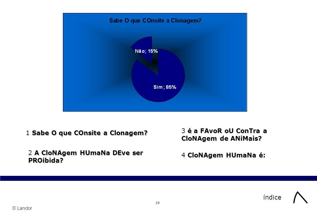 © Landor 29 índice Sabe O que COnsite a Clonagem? 1 Sabe O que COnsite a Clonagem? A CloNAgem HUmaNa DEve ser PROibida? 2 A CloNAgem HUmaNa DEve ser P