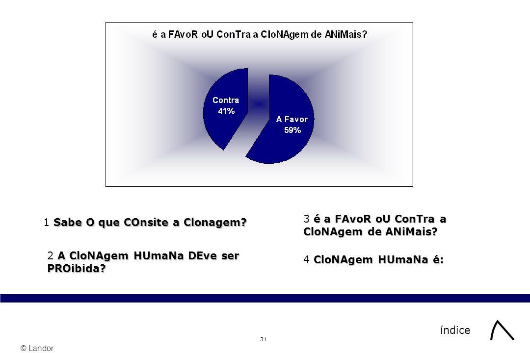 © Landor 31 índice Sabe O que COnsite a Clonagem? 1 Sabe O que COnsite a Clonagem? A CloNAgem HUmaNa DEve ser PROibida? 2 A CloNAgem HUmaNa DEve ser P
