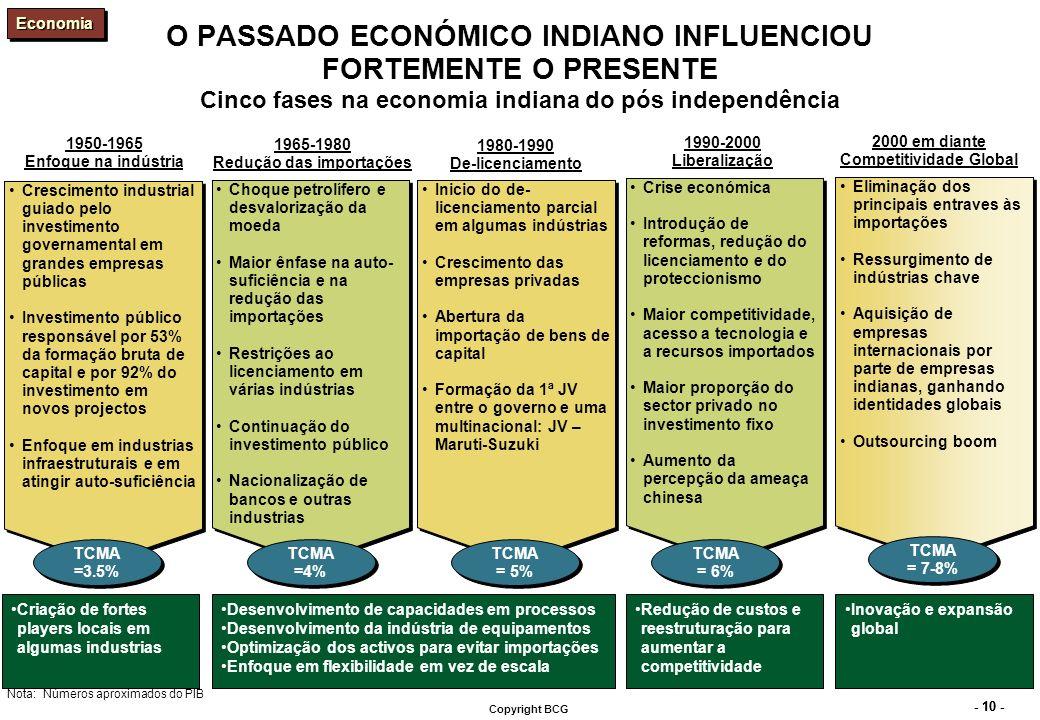 - 10 - Copyright BCG O PASSADO ECONÓMICO INDIANO INFLUENCIOU FORTEMENTE O PRESENTE Cinco fases na economia indiana do pós independência Inicio do de-l