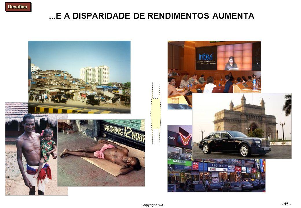 - 15 - Copyright BCG...E A DISPARIDADE DE RENDIMENTOS AUMENTA DesafiosDesafios