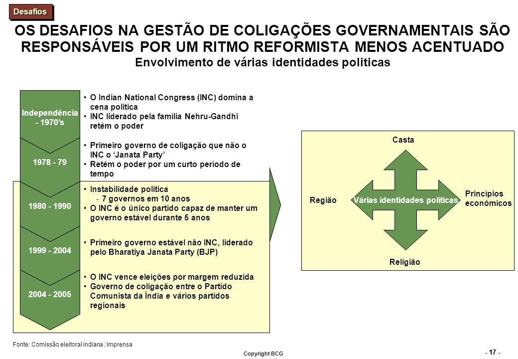 - 17 - Copyright BCG OS DESAFIOS NA GESTÃO DE COLIGAÇÕES GOVERNAMENTAIS SÃO RESPONSÁVEIS POR UM RITMO REFORMISTA MENOS ACENTUADO Envolvimento de vária