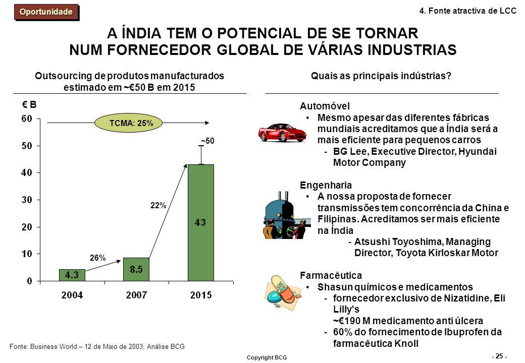 - 25 - Copyright BCG A ÍNDIA TEM O POTENCIAL DE SE TORNAR NUM FORNECEDOR GLOBAL DE VÁRIAS INDUSTRIAS Fonte: Business World – 12 de Maio de 2003; Análi