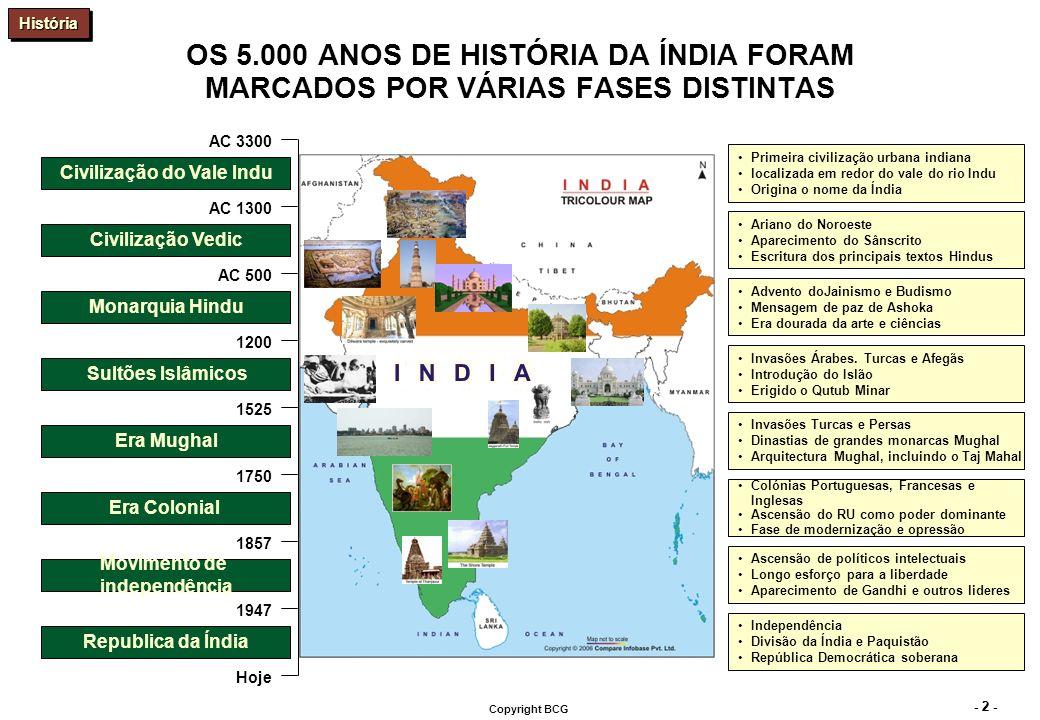 - 2 - Copyright BCG OS 5.000 ANOS DE HISTÓRIA DA ÍNDIA FORAM MARCADOS POR VÁRIAS FASES DISTINTAS Civilização do Vale Indu Civilização Vedic Monarquia